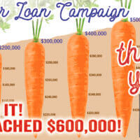 Oneota Community Food Co-op Exceeds Goal with Member Loan Campaign